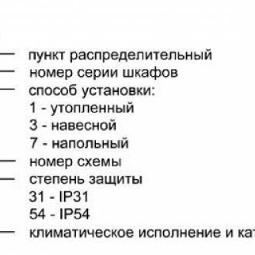 Пункт распределительный ПР11