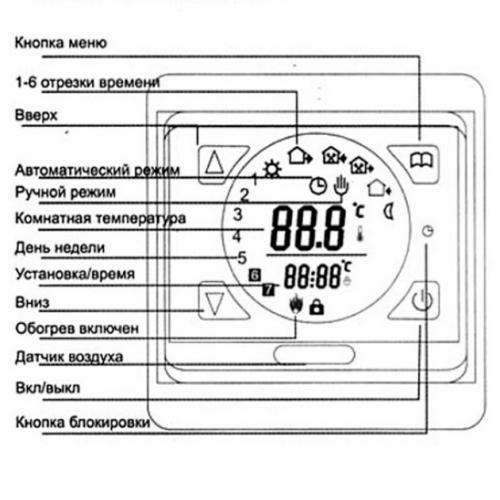 Терморегулятор комнатный/для теплого пола встраиваемый RTC 91.716